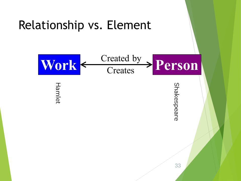 Relationship vs. Element