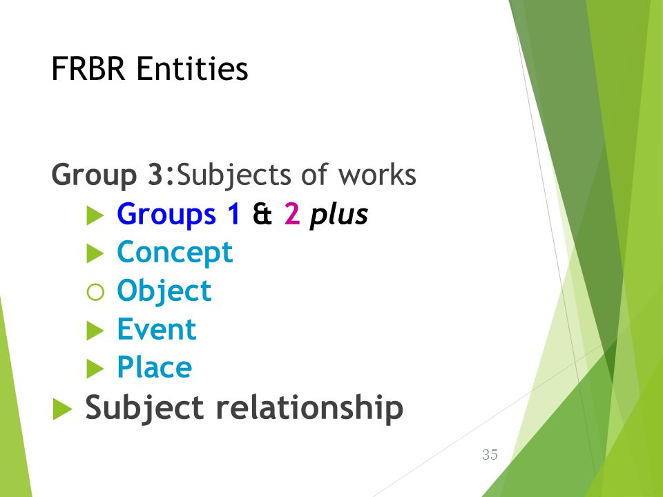Subject relationship FRBR Entities Group 3:Subjects of works