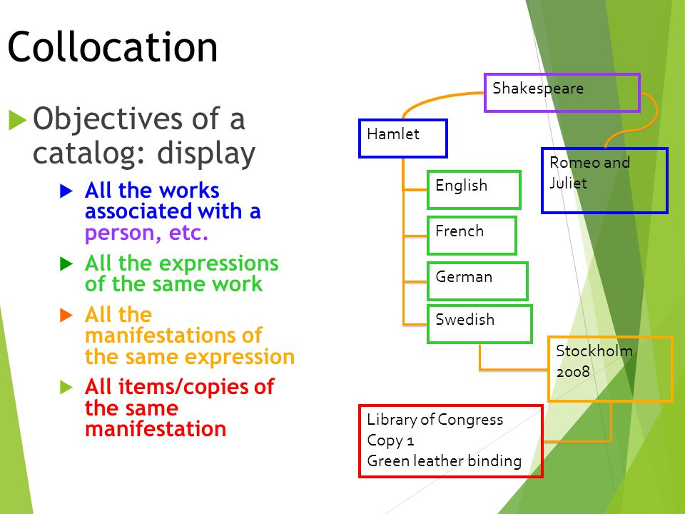 Collocation Objectives of a catalog: display