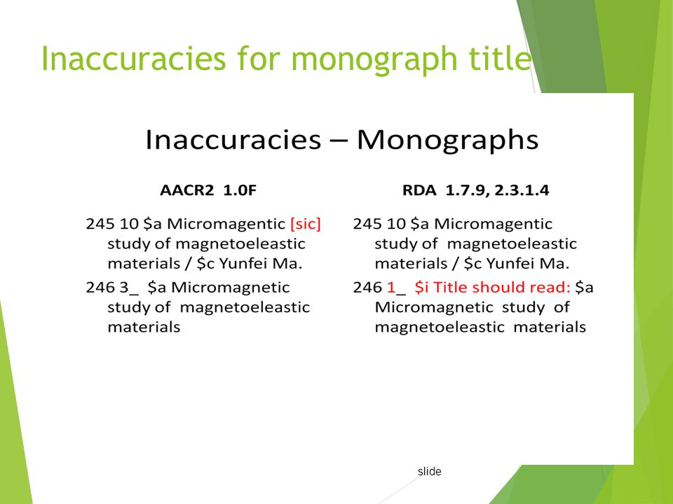 Inaccuracies for monograph title