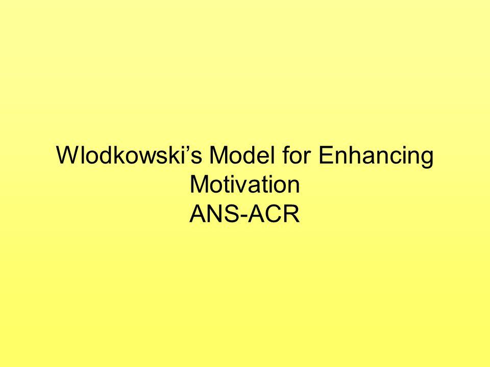 Wlodkowski's Model for Enhancing Motivation