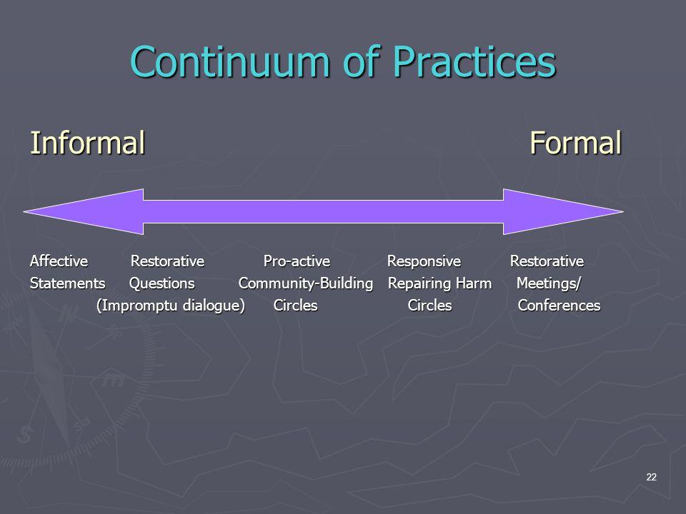 Continuum of Practices