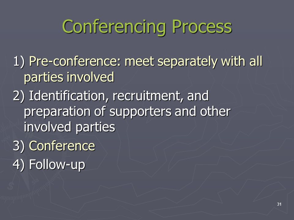 Conferencing Process 1) Pre-conference: meet separately with all parties involved.