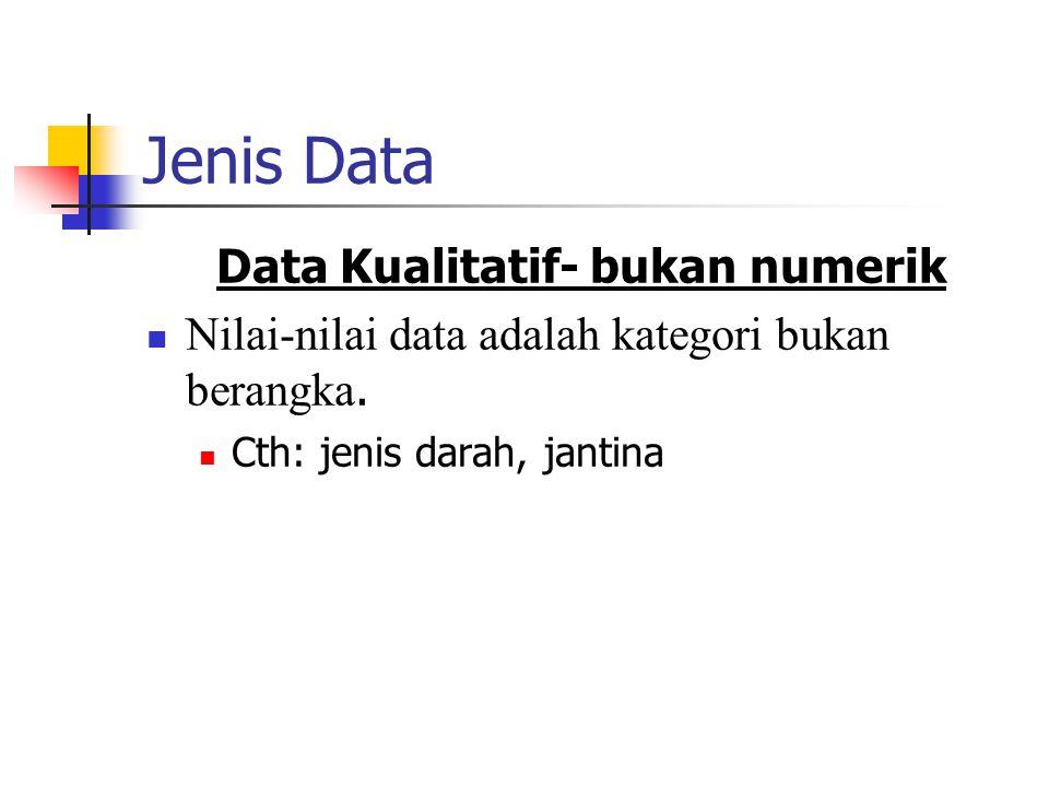 Data Kualitatif- bukan numerik