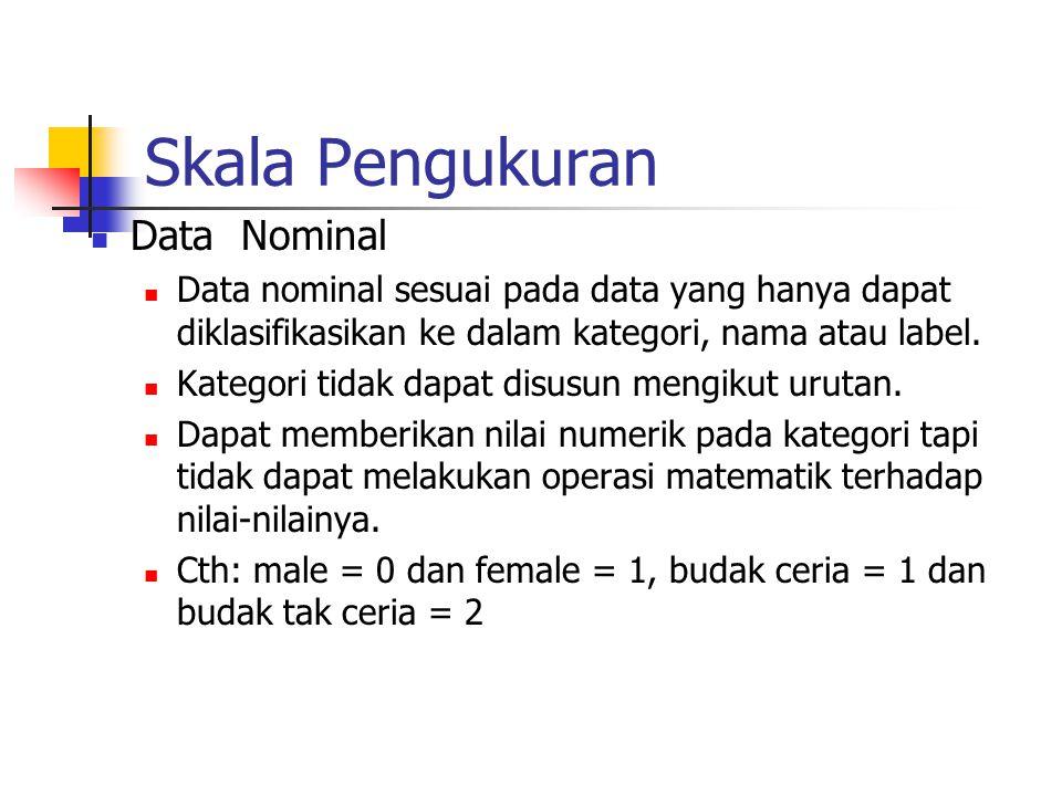 Skala Pengukuran Data Nominal
