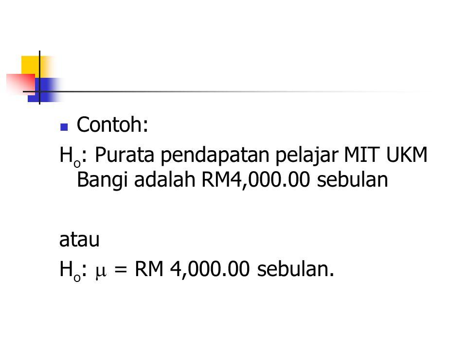 Contoh: Ho: Purata pendapatan pelajar MIT UKM Bangi adalah RM4,000.00 sebulan.