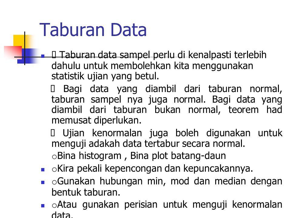 Taburan Data Ø Taburan data sampel perlu di kenalpasti terlebih dahulu untuk membolehkan kita menggunakan statistik ujian yang betul.