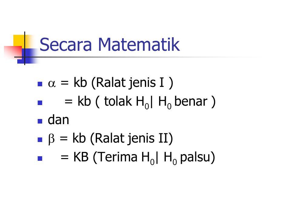 Secara Matematik  = kb (Ralat jenis I ) = kb ( tolak H0| H0 benar )