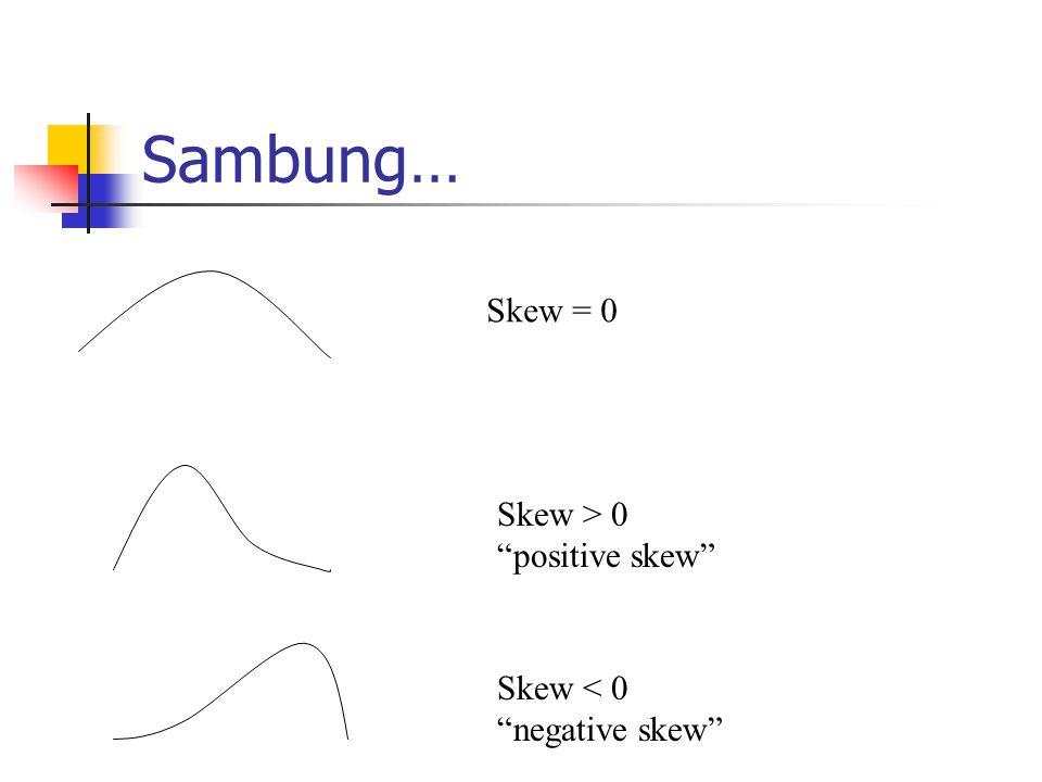 Sambung… Skew = 0 Skew > 0 positive skew Skew < 0