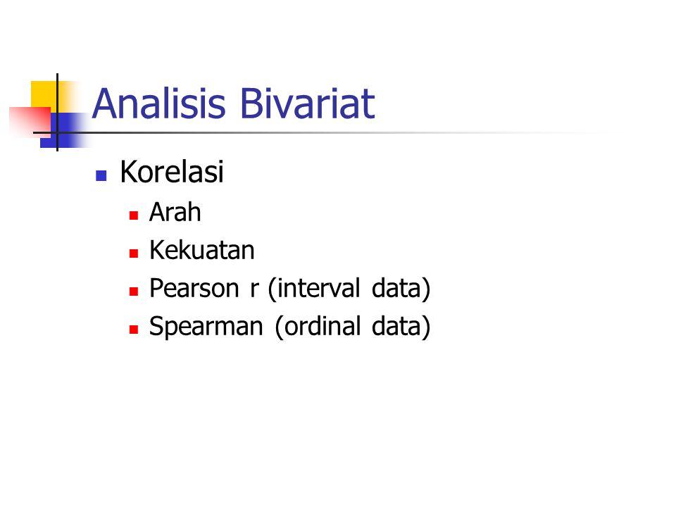 Analisis Bivariat Korelasi Arah Kekuatan Pearson r (interval data)