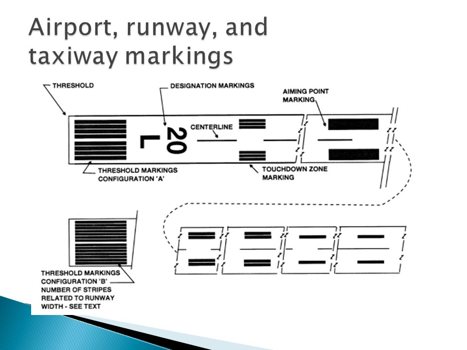 Airport, runway, and taxiway markings