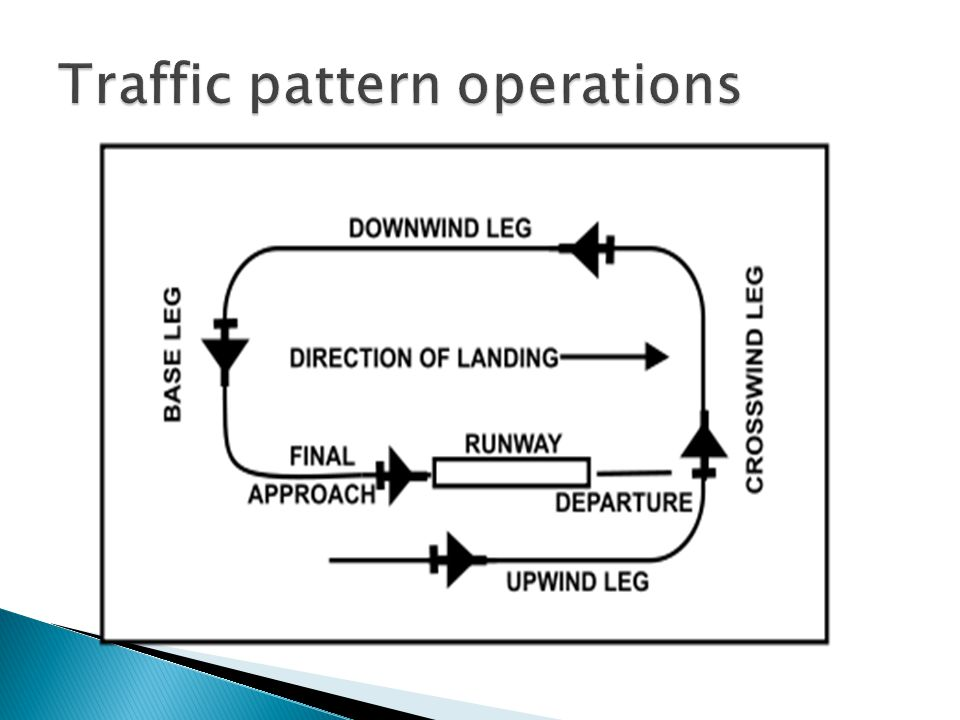 Traffic pattern operations