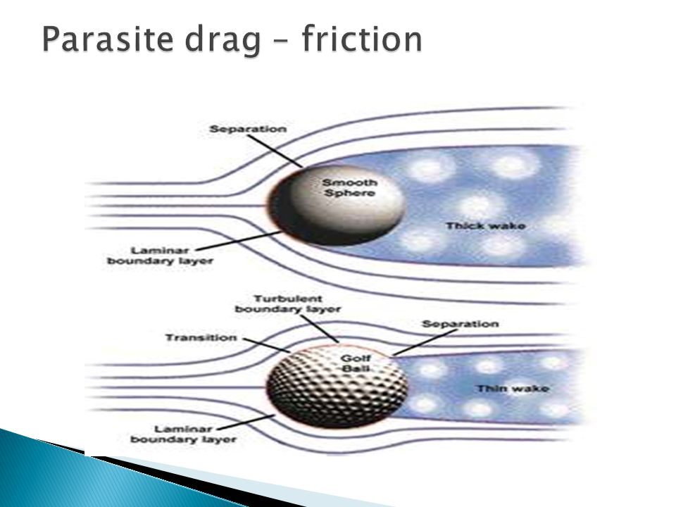 Parasite drag – friction
