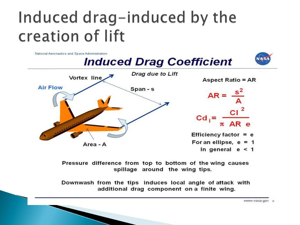 Induced drag-induced by the creation of lift