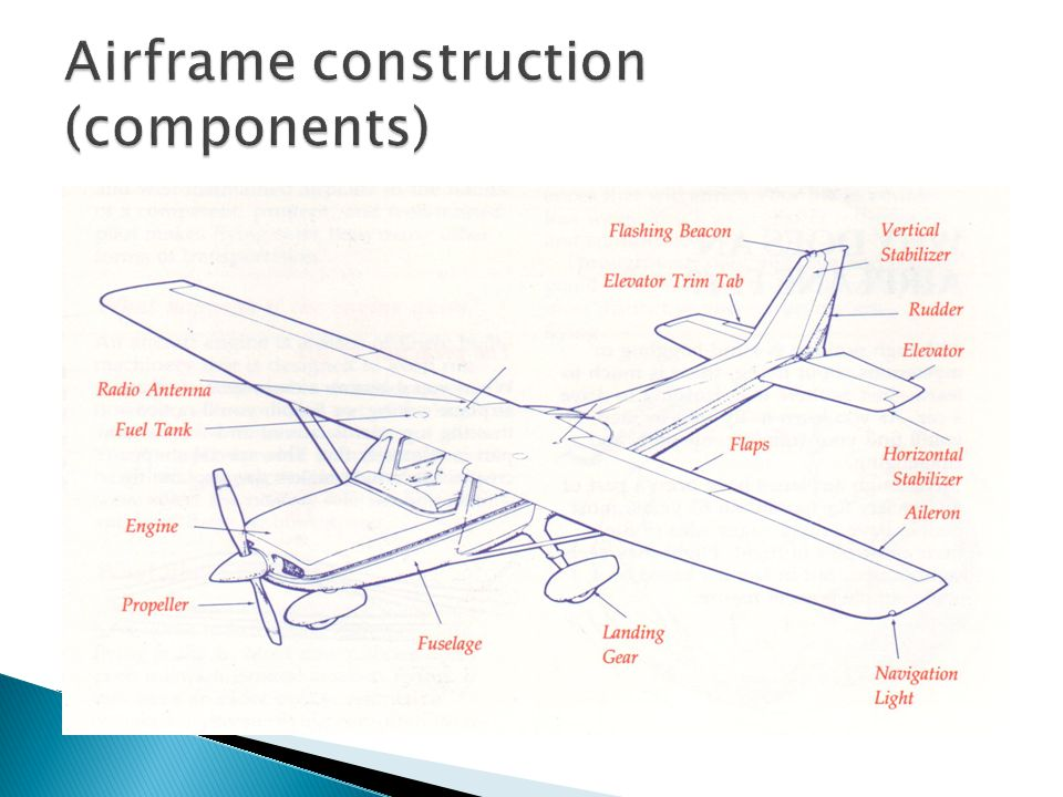 Airframe construction (components)