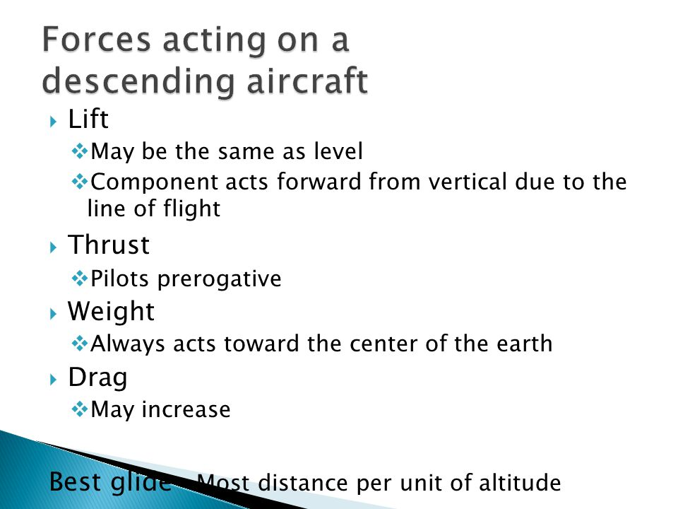 Forces acting on a descending aircraft