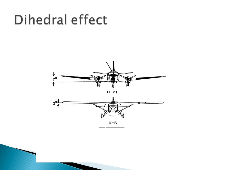 Dihedral effect