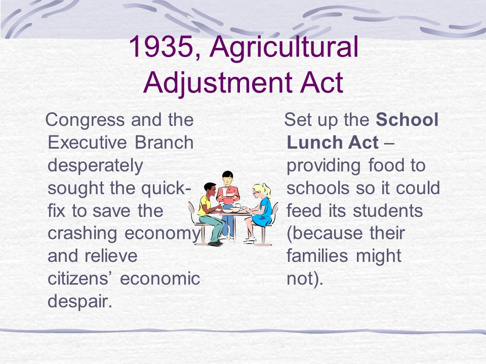 1935, Agricultural Adjustment Act