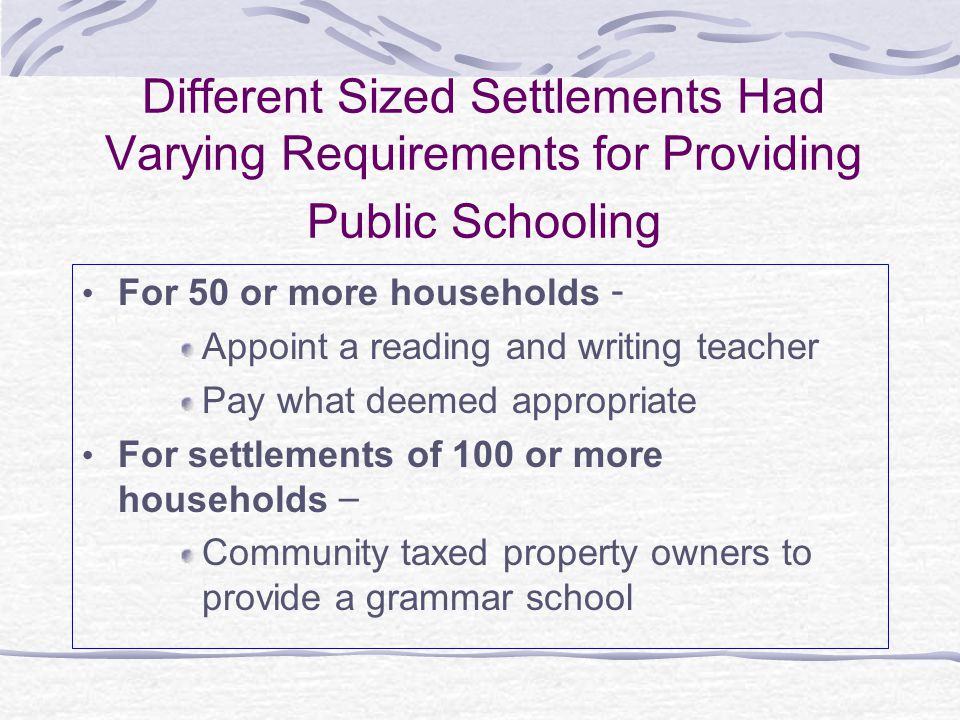 Different Sized Settlements Had Varying Requirements for Providing Public Schooling