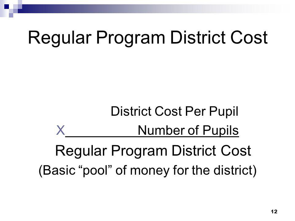 Regular Program District Cost