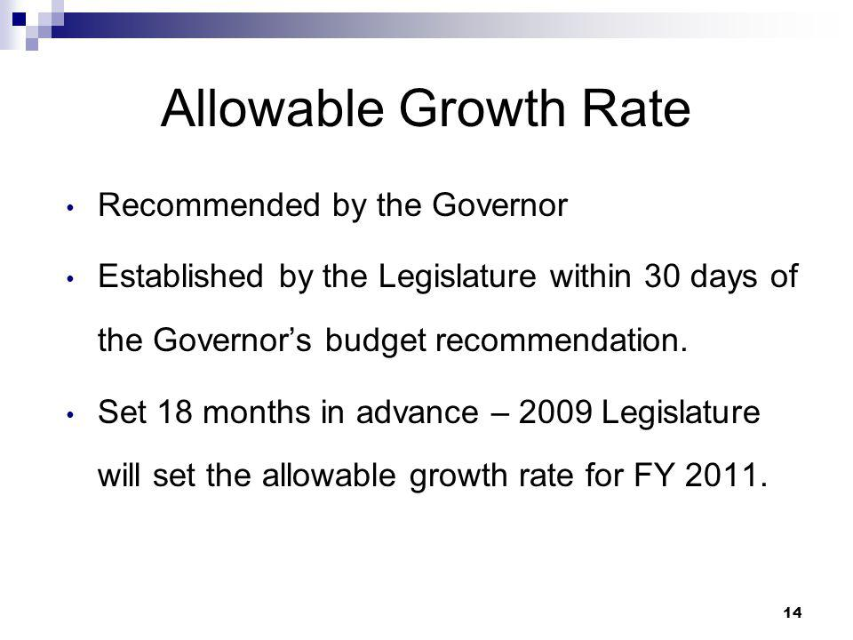 Allowable Growth Rate Recommended by the Governor