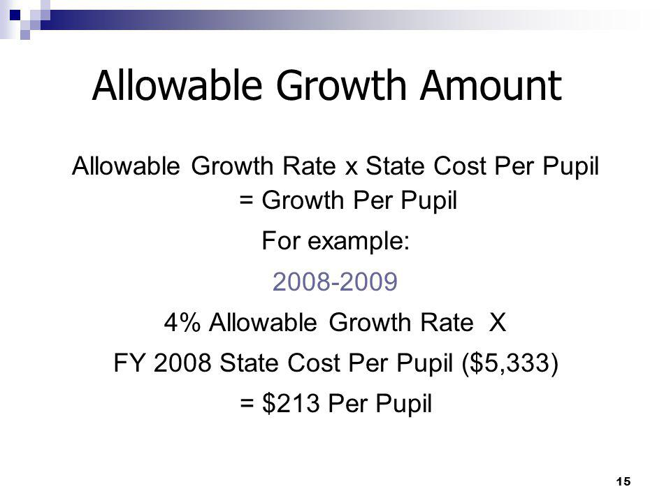 Allowable Growth Amount