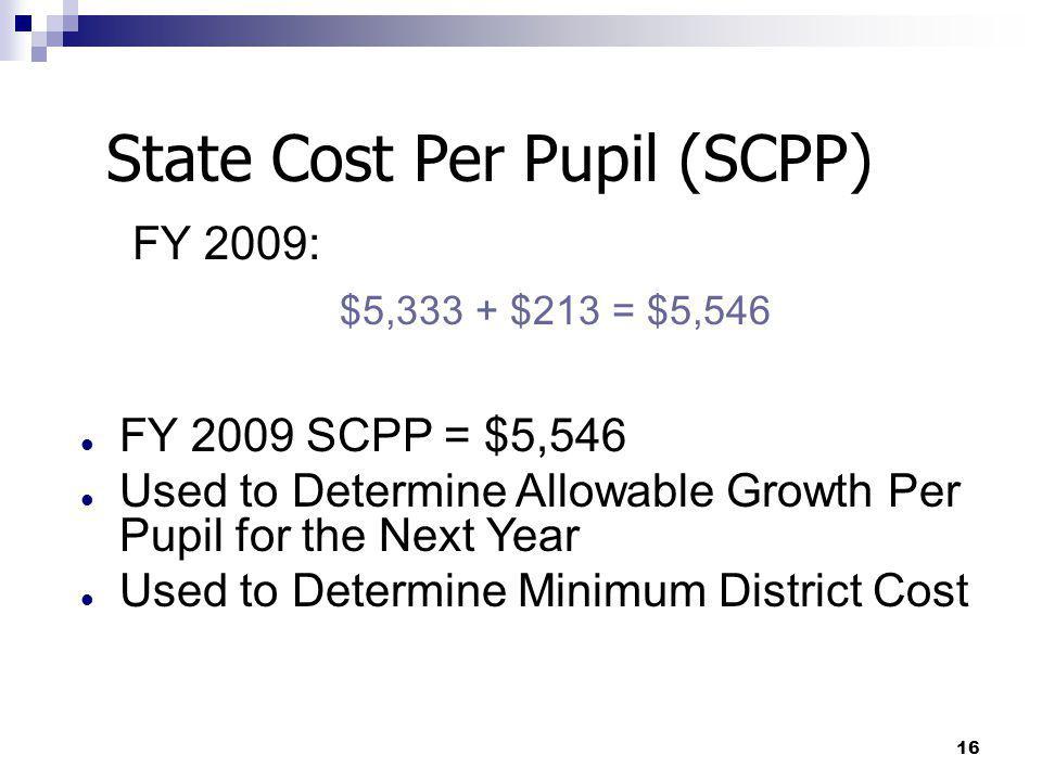 State Cost Per Pupil (SCPP)
