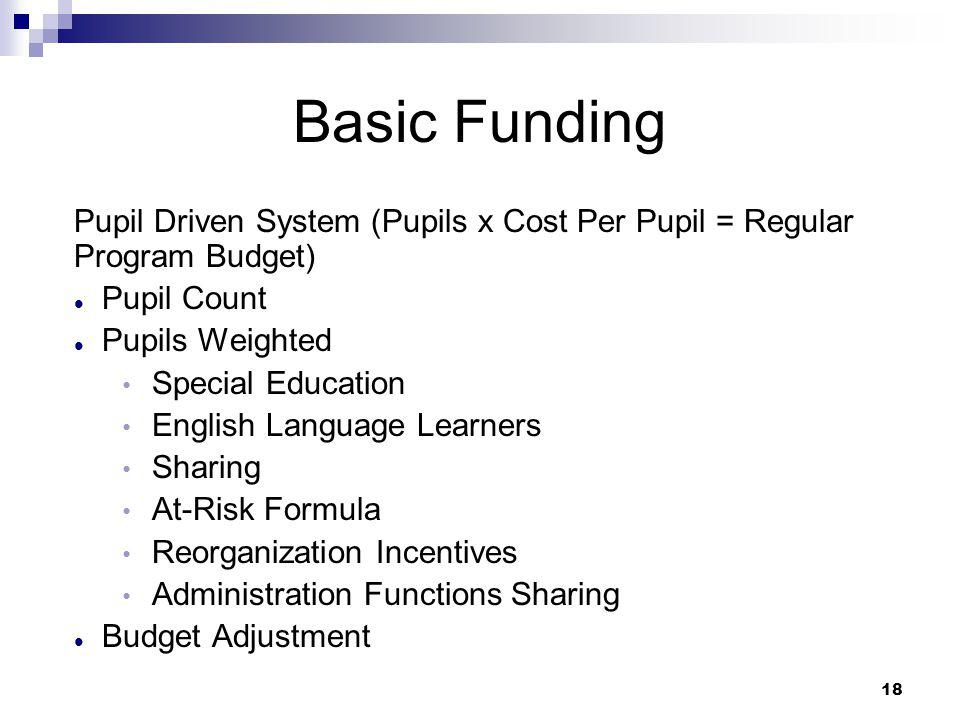 Basic Funding Pupil Driven System (Pupils x Cost Per Pupil = Regular Program Budget) Pupil Count. Pupils Weighted.