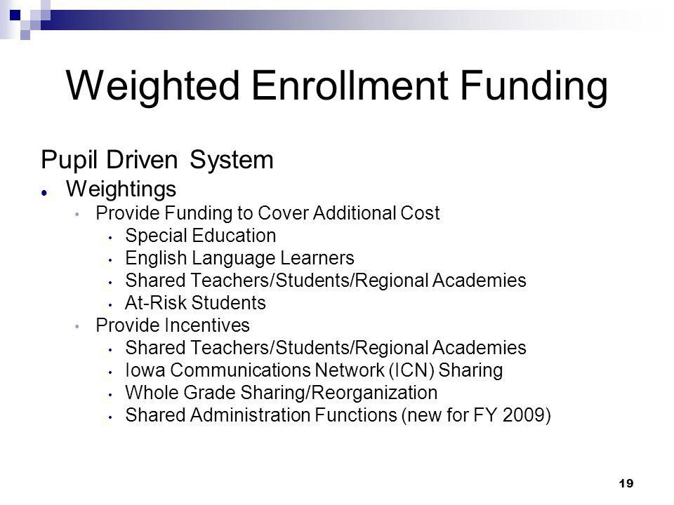 Weighted Enrollment Funding