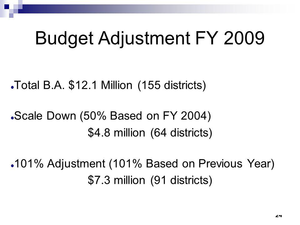 Budget Adjustment FY 2009 Total B.A. $12.1 Million (155 districts)