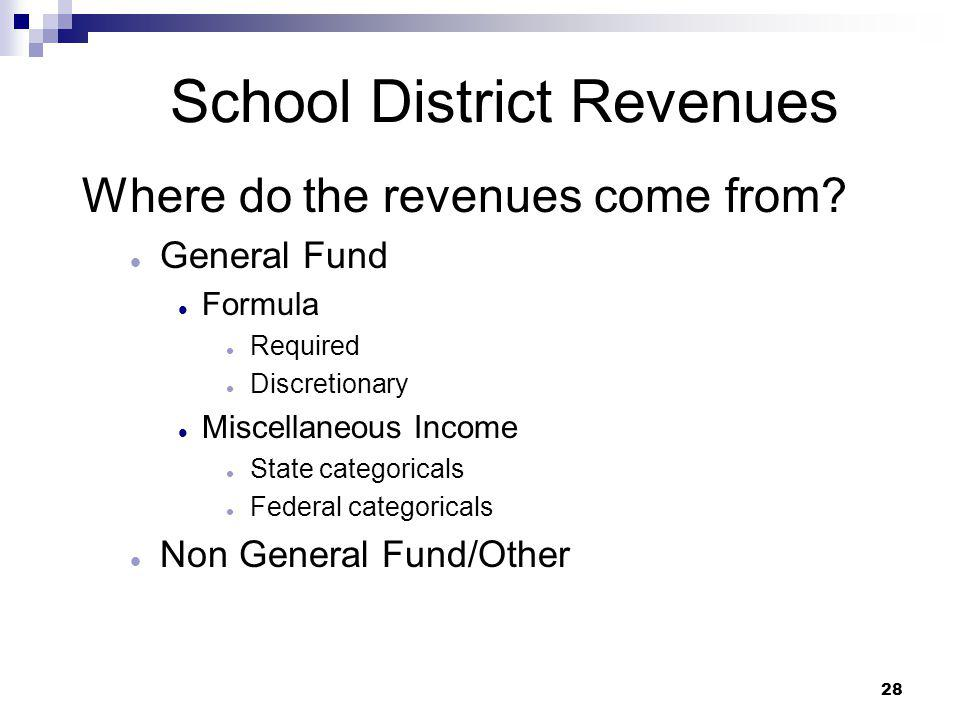 School District Revenues