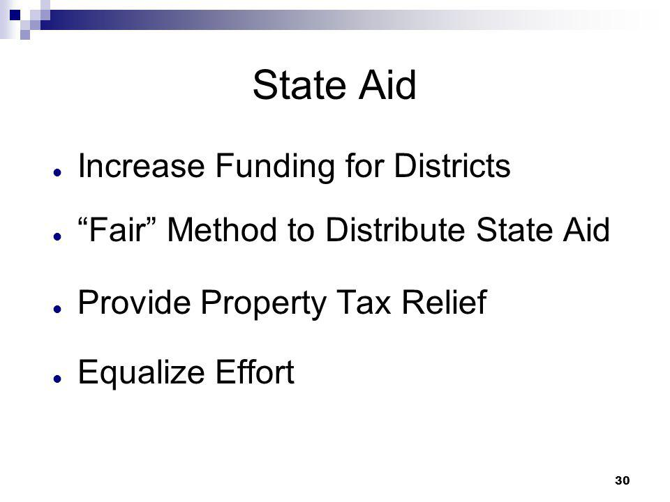 State Aid Increase Funding for Districts