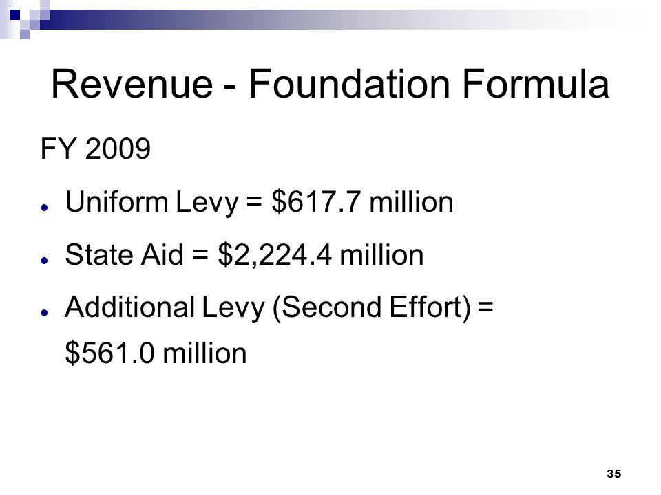 Revenue - Foundation Formula