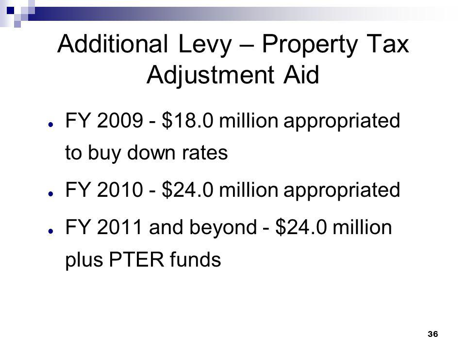 Additional Levy – Property Tax Adjustment Aid