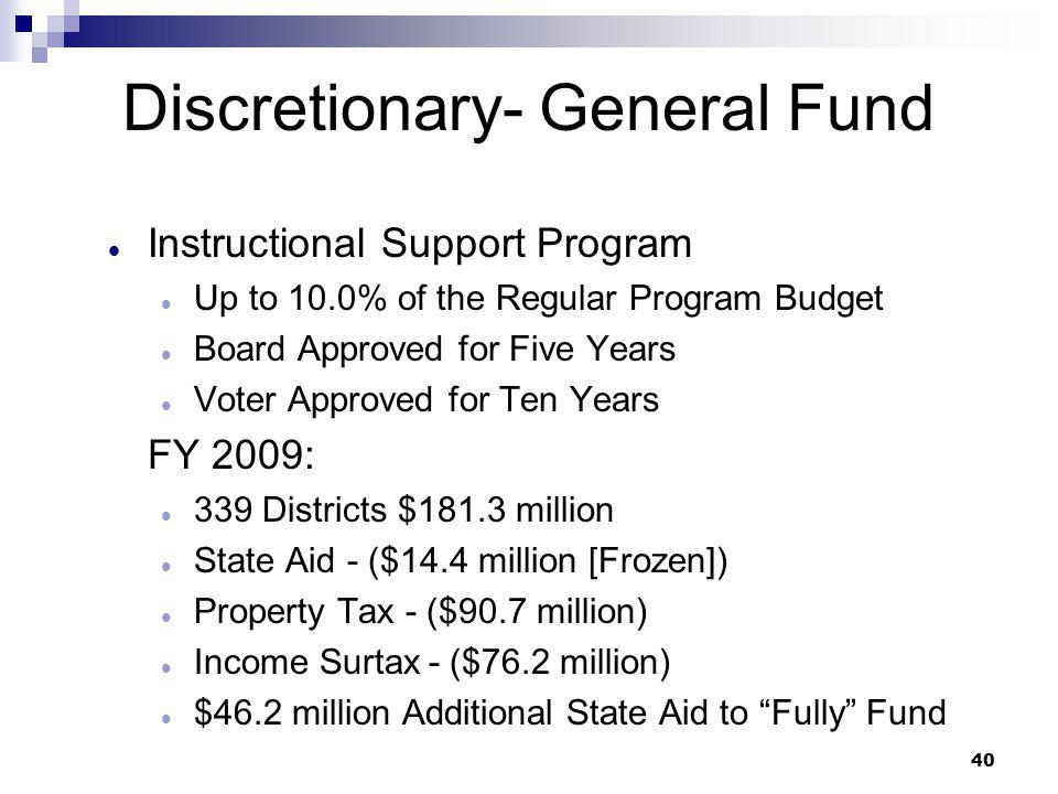 Discretionary- General Fund