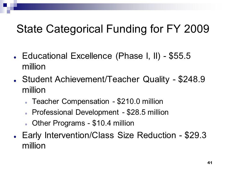 State Categorical Funding for FY 2009