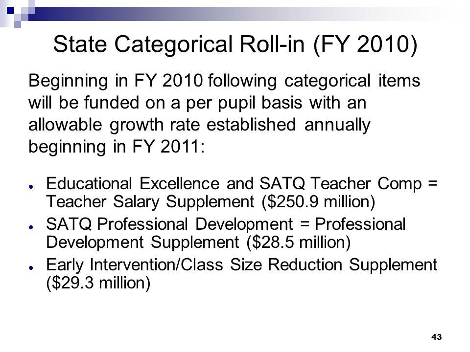 State Categorical Roll-in (FY 2010)
