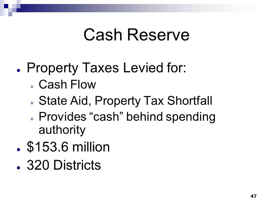 Cash Reserve Property Taxes Levied for: $153.6 million 320 Districts