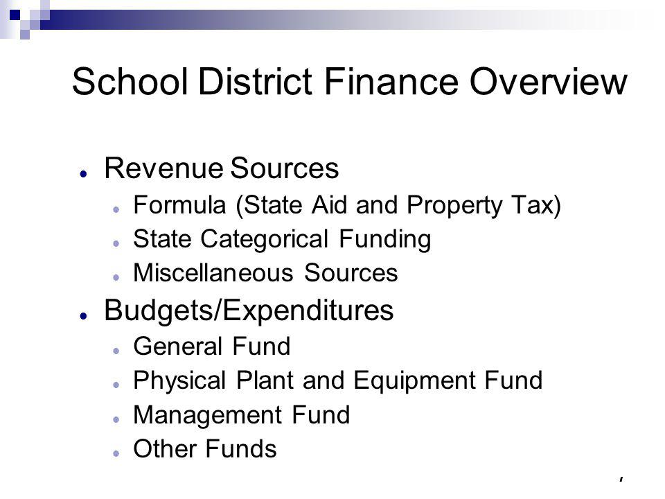School District Finance Overview