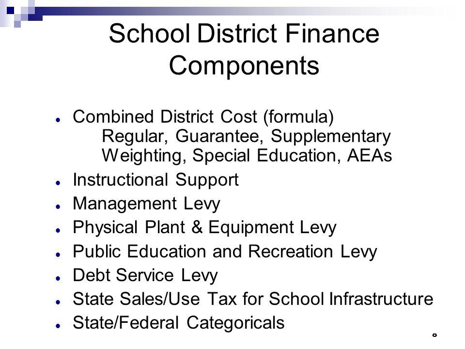 School District Finance Components
