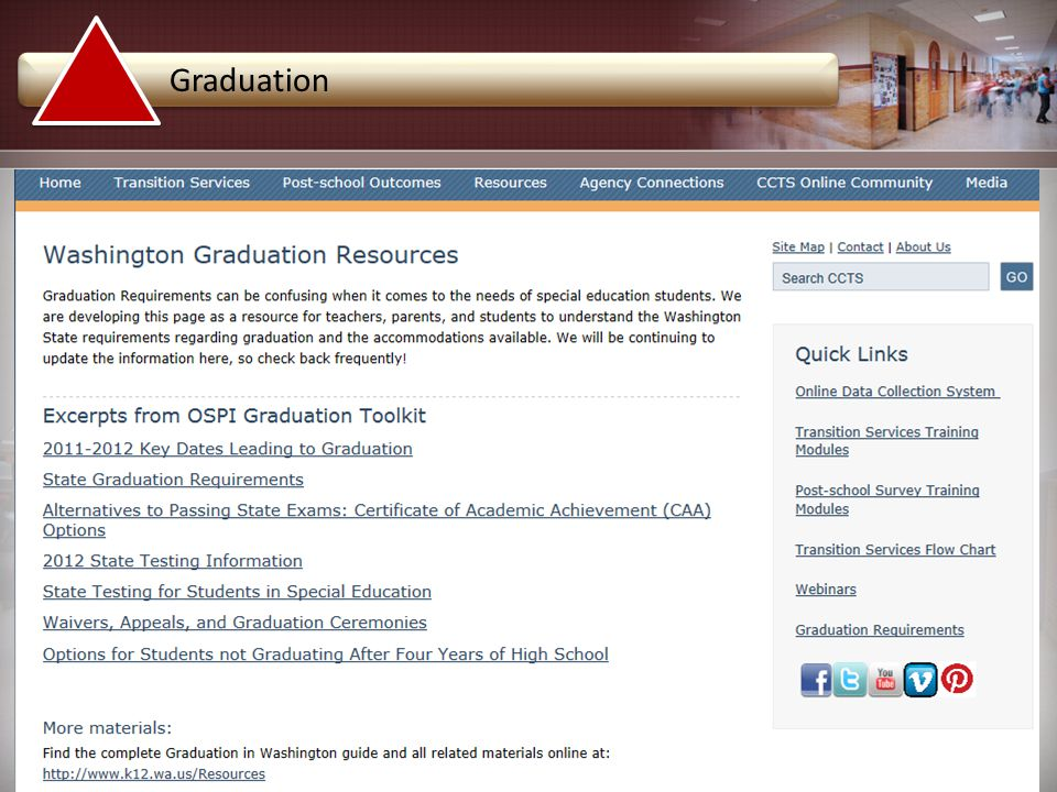 Graduation Graduation