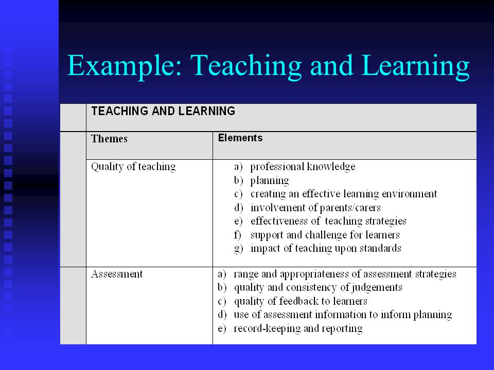 Example: Teaching and Learning
