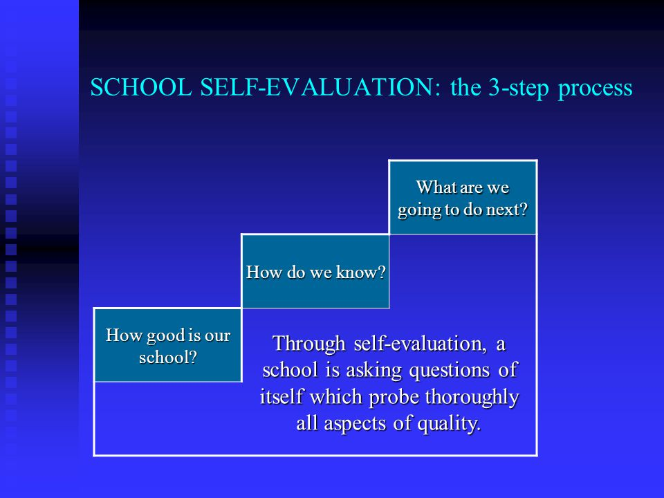 SCHOOL SELF-EVALUATION: the 3-step process