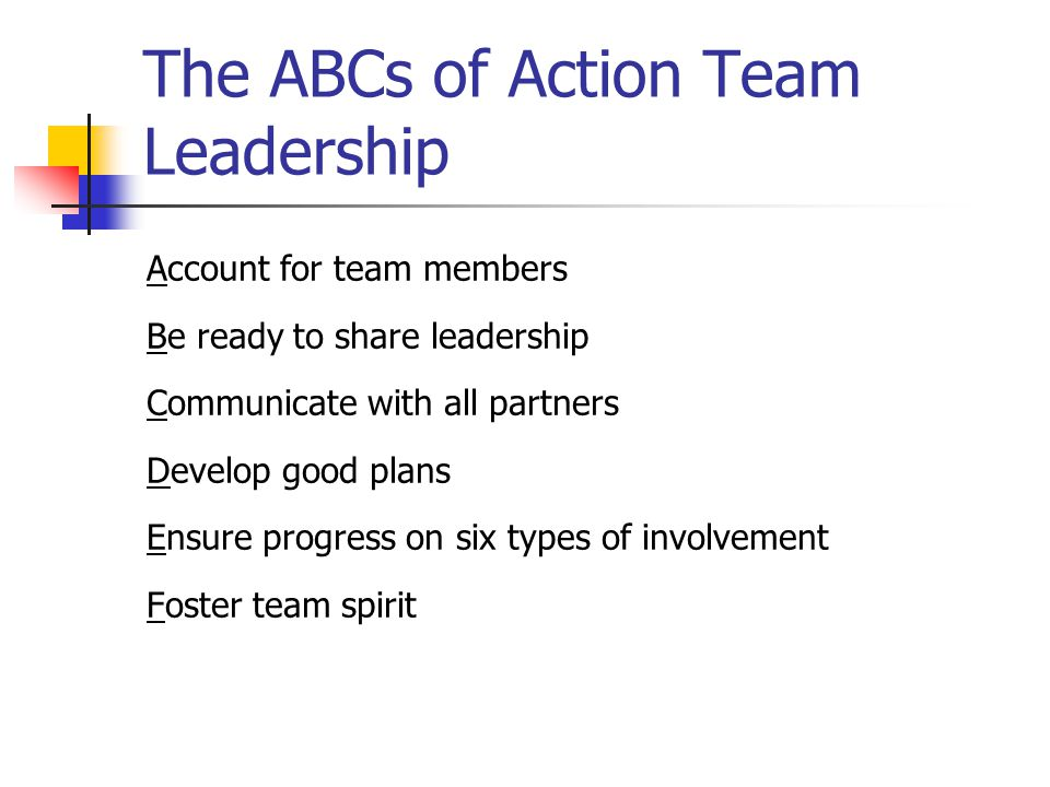 The ABCs of Action Team Leadership