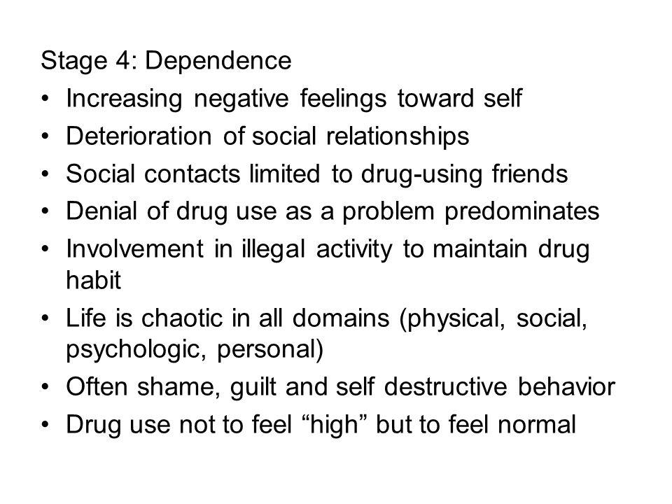 Stage 4: Dependence Increasing negative feelings toward self. Deterioration of social relationships.