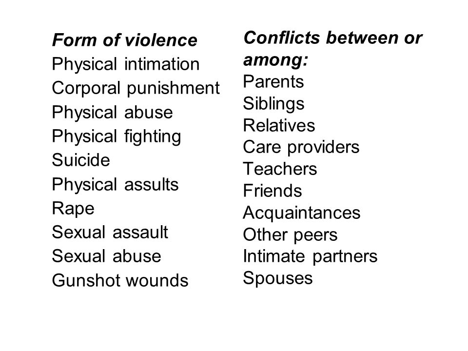 Form of violence Physical intimation. Corporal punishment. Physical abuse. Physical fighting. Suicide.