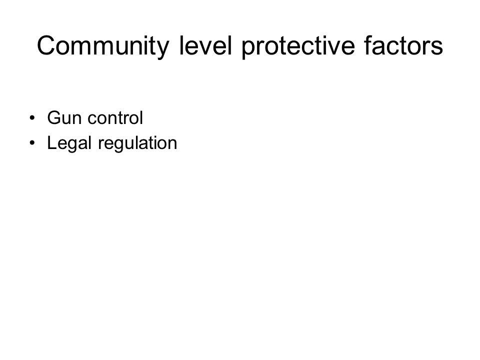 Community level protective factors