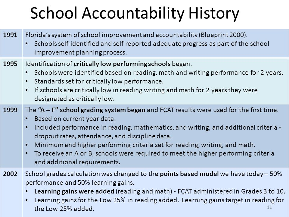 School Accountability History