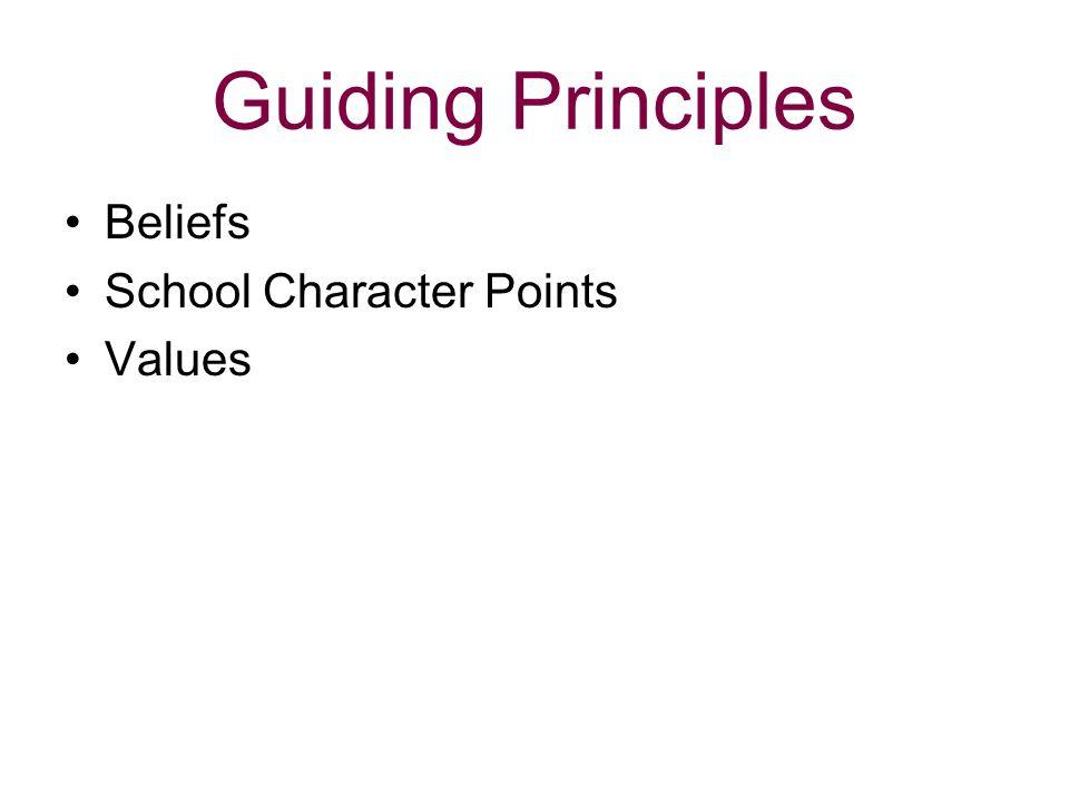 Guiding Principles Beliefs School Character Points Values