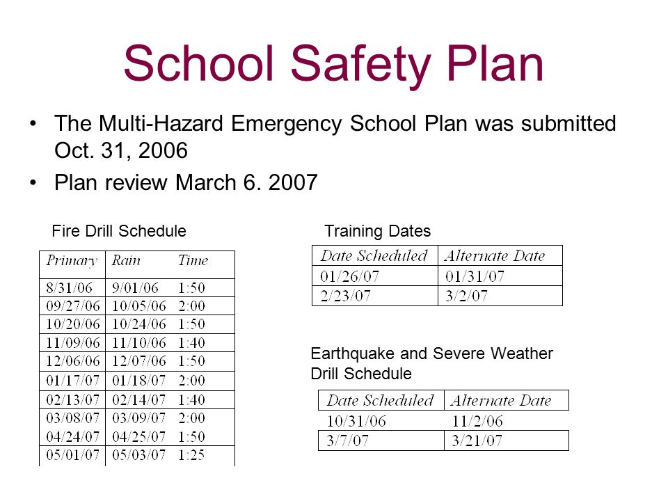 School Safety Plan The Multi-Hazard Emergency School Plan was submitted Oct. 31, 2006. Plan review March 6. 2007.
